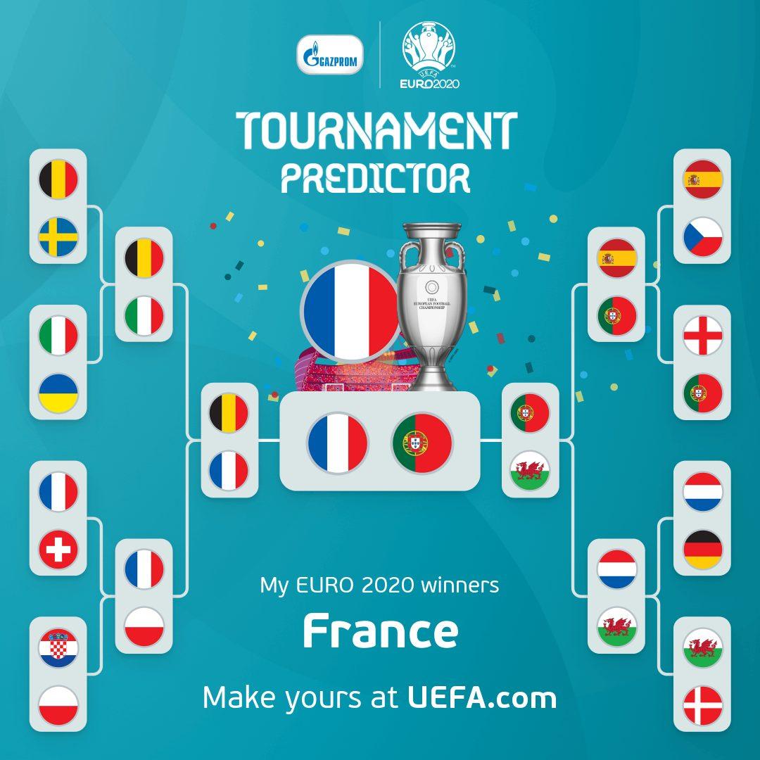euro cup 2021 tie sheet