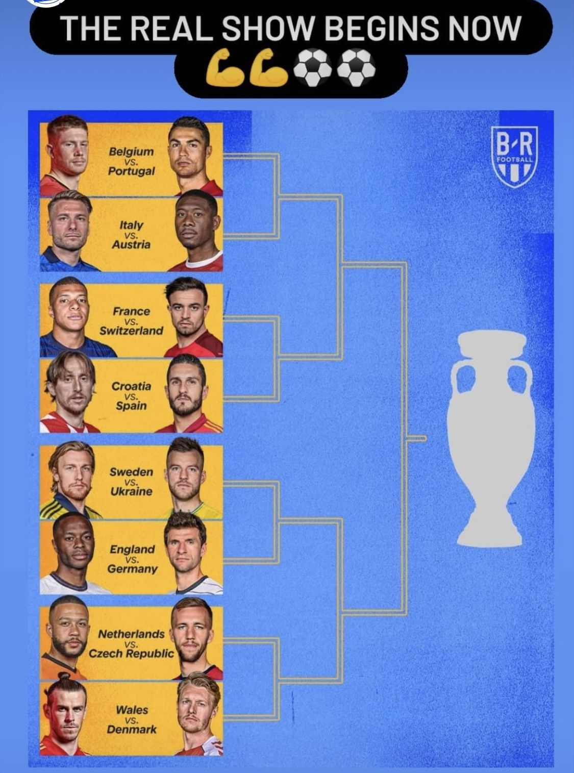 UEFA Euro cup 2020 round of 16