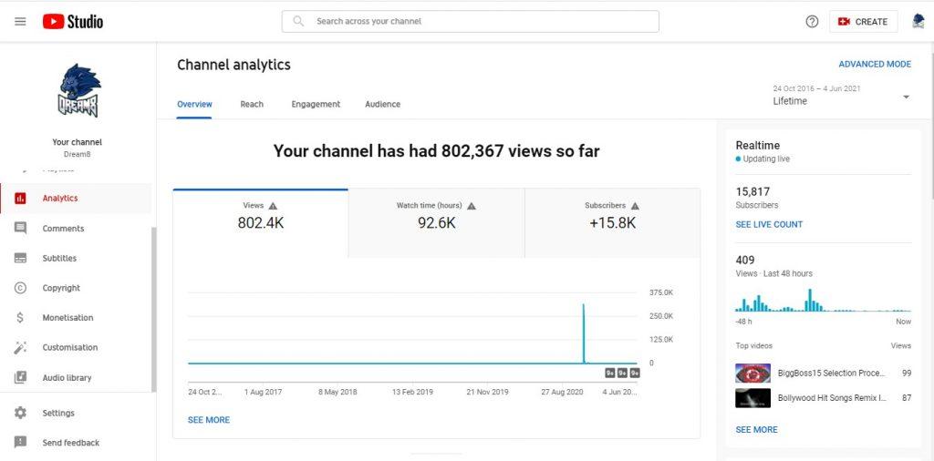 dream8 view analytics Watch Hours on YouTube