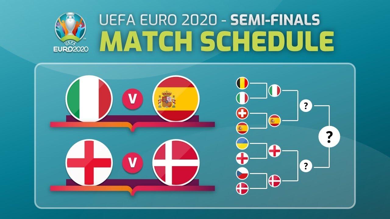 UEFA EURO 2020 Semi Finals
