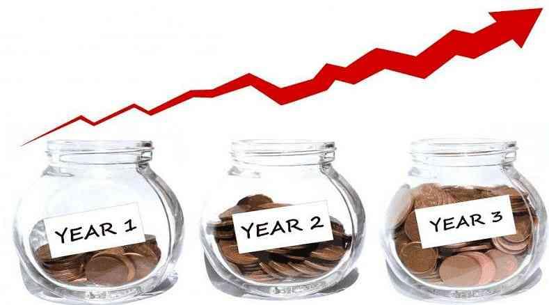 Nabil Balanced fund 3